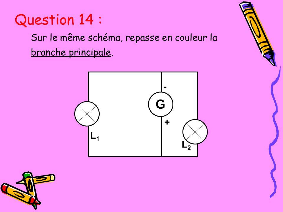 Sur le même schéma, repasse en couleur la branche principale. L3L3 - + G L2L2 L1L1 Question 14 :