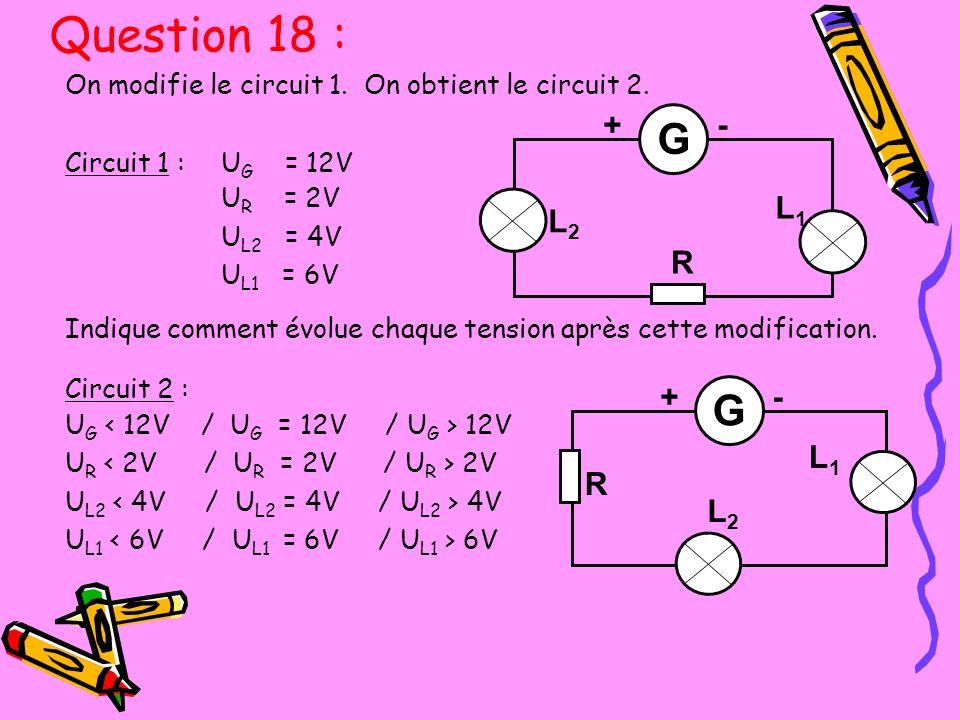 On modifie le circuit 1. On obtient le circuit 2. Circuit 1 :U G = 12V U R = 2V U L2 = 4V U L1 = 6V Indique comment évolue chaque tension après cette