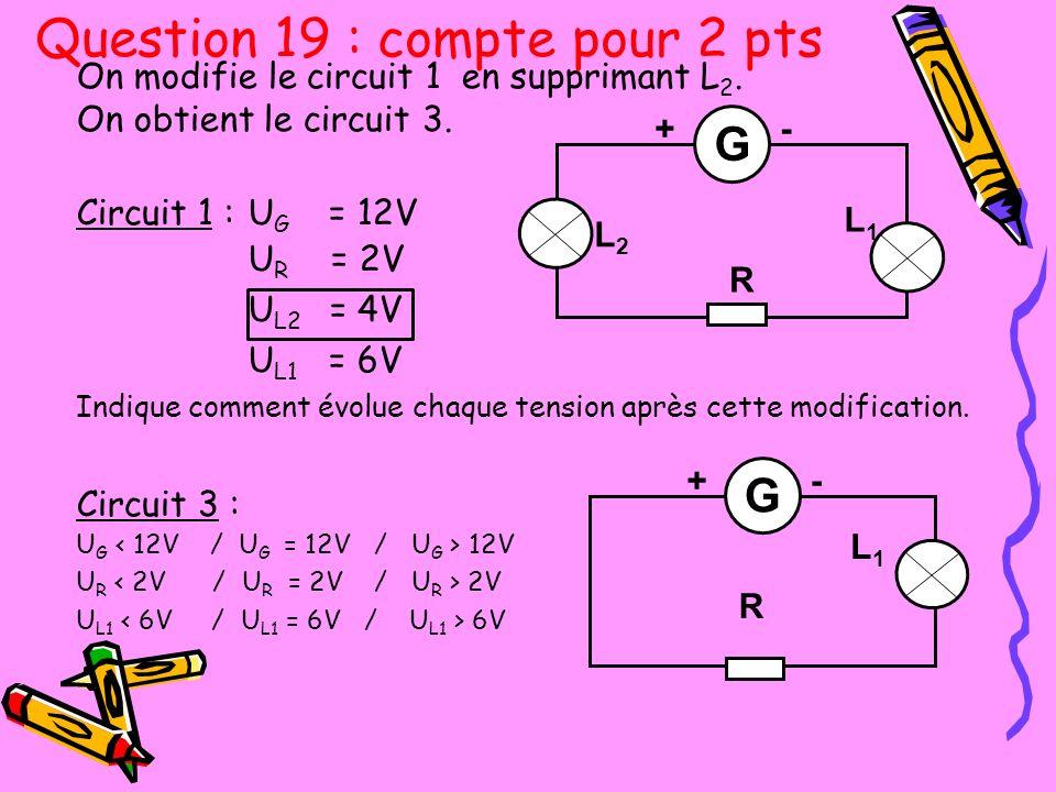 On modifie le circuit 1 en supprimant L 2. On obtient le circuit 3. Circuit 1 :U G = 12V U R = 2V U L2 = 4V U L1 = 6V Indique comment évolue chaque te