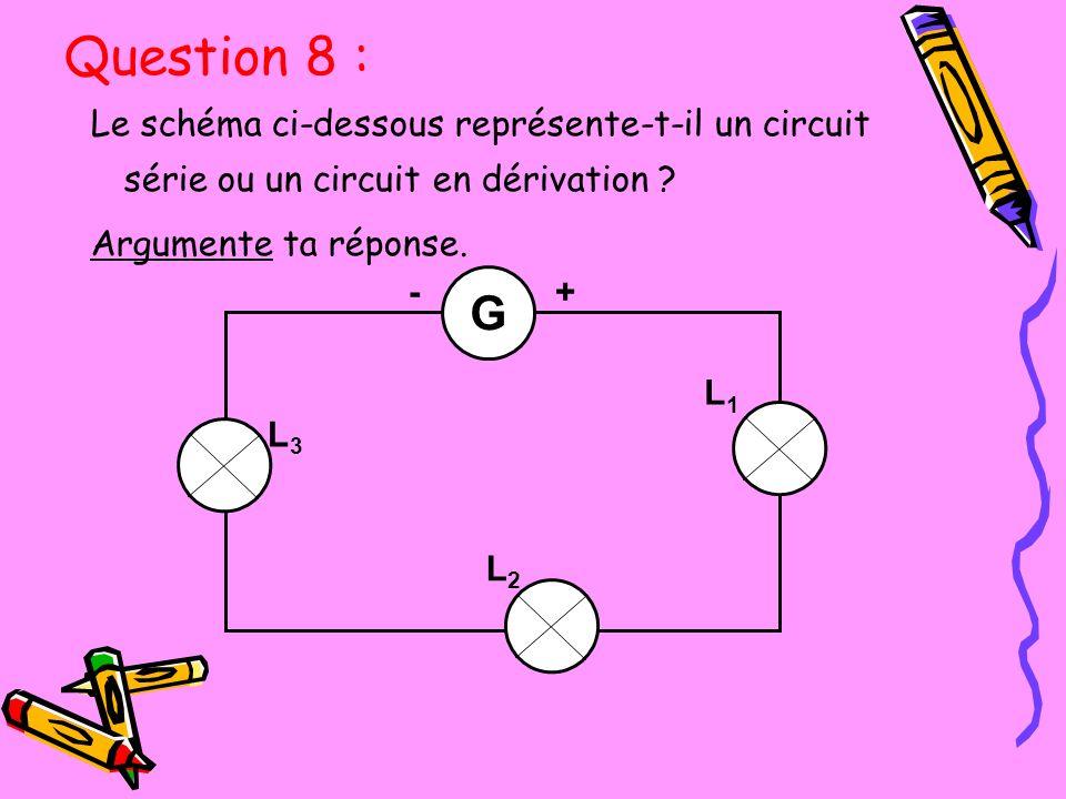 Le schéma ci-dessous représente-t-il un circuit série ou un circuit en dérivation ? Argumente ta réponse. G L2L2 L1L1 L3L3 -+ Question 8 :