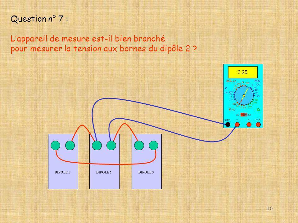 10 DIPOLE 1 10 A Com mA DC A OffOn 10A 2A 200 20 V 2 V AC mA AC V DC 2M 20k 2k 200 0.2 2 200 20 2 0.2 2 20 200 10A 2A 200 20 3.25 DIPOLE 2DIPOLE 3 Que