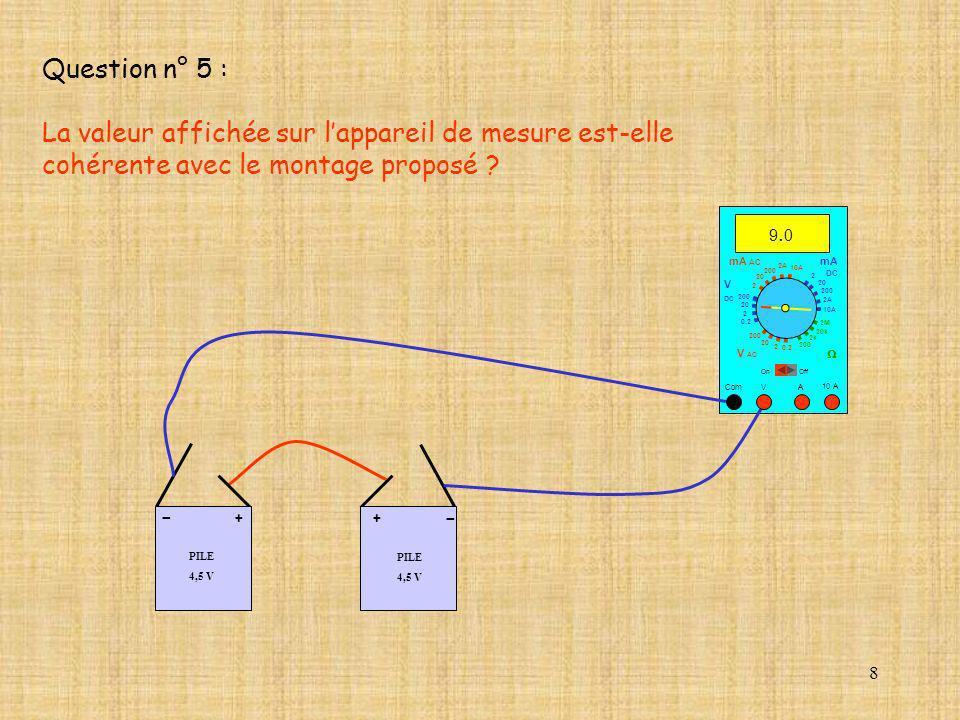 8 PILE 4,5 V + - Question n° 5 : La valeur affichée sur lappareil de mesure est-elle cohérente avec le montage proposé ? PILE 4,5 V + - 10 A Com mA DC
