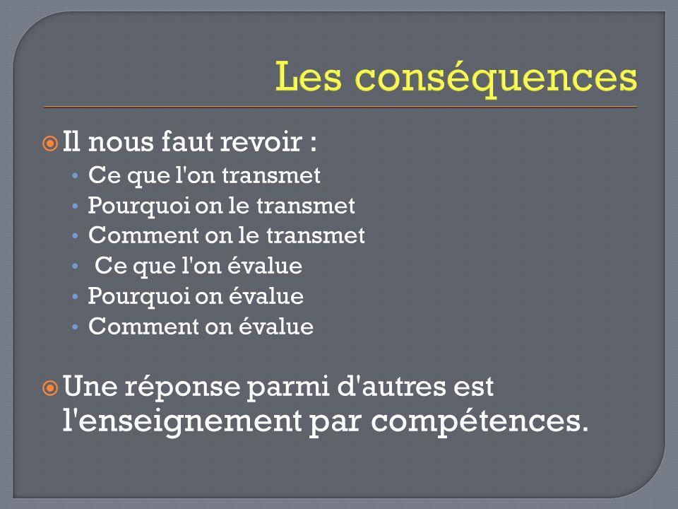 Les conséquences Il nous faut revoir : Ce que l'on transmet Pourquoi on le transmet Comment on le transmet Ce que l'on évalue Pourquoi on évalue Comme