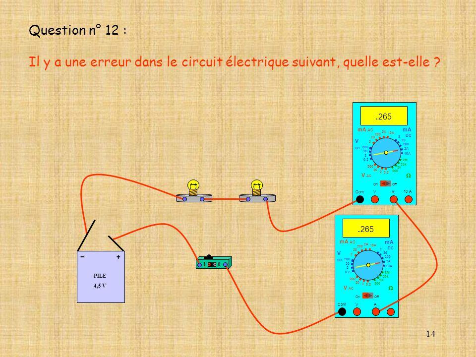 14 10 A. 265 Com mA DC A OffOn 10A 2A 200 20 V 2 V AC mA AC V DC 2M 20k 2k 200 0.2 2 200 20 2 0.2 2 20 200 10A 2A 200 20 10 PILE 4,5 V + -. 265 Com mA