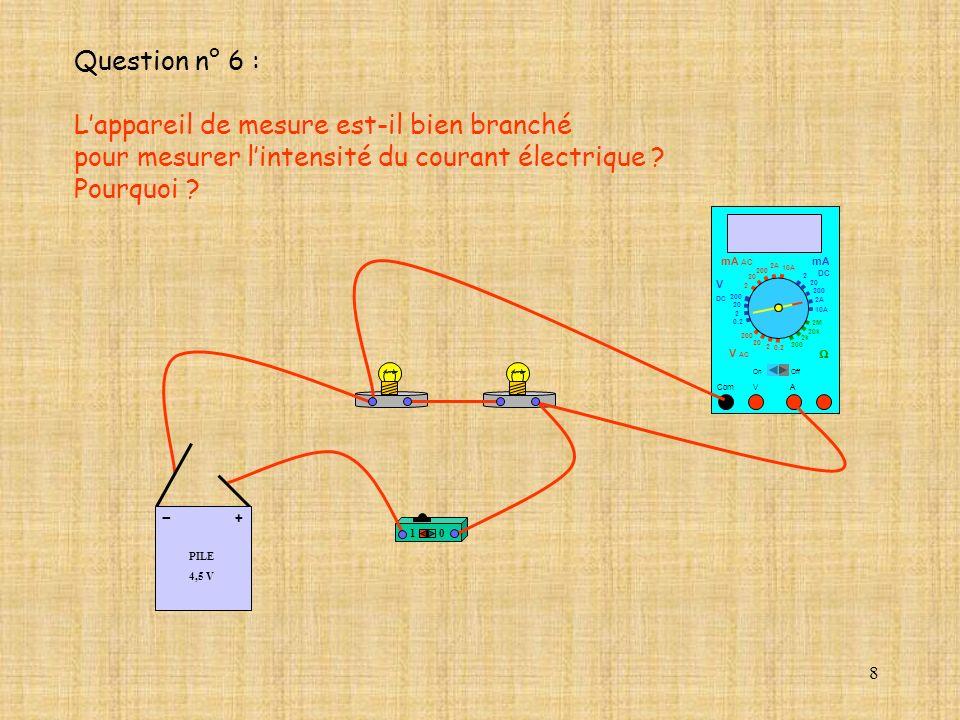 8 Question n° 6 : Lappareil de mesure est-il bien branché pour mesurer lintensité du courant électrique ? Pourquoi ? 10 PILE 4,5 V + - 10 A Com mA DC