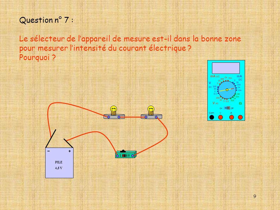 9 Question n° 7 : Le sélecteur de lappareil de mesure est-il dans la bonne zone pour mesurer lintensité du courant électrique ? Pourquoi ? 10 PILE 4,5
