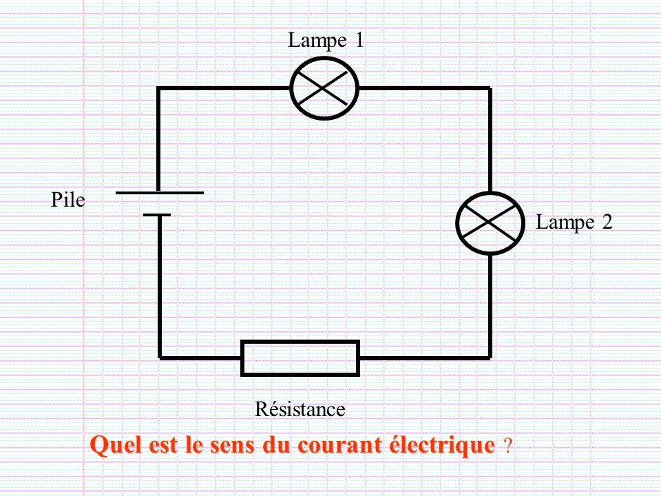 Lampe 1 Lampe 2 Pile Résistance Quel est le sens du courant électrique Quel est le sens du courant électrique ?