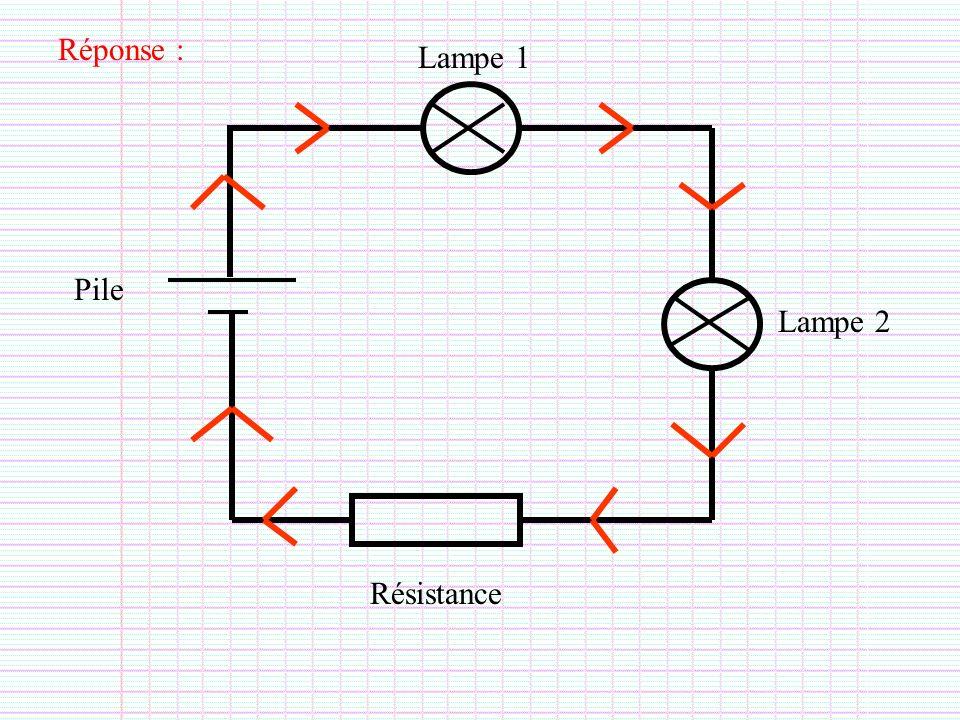 Lampe 1 Lampe 2 Pile Résistance Réponse :