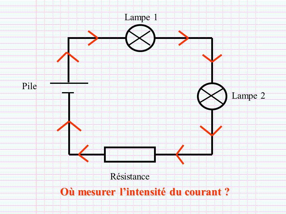 Lampe 1 Lampe 2 Pile Résistance Où mesurer lintensité du courant ?