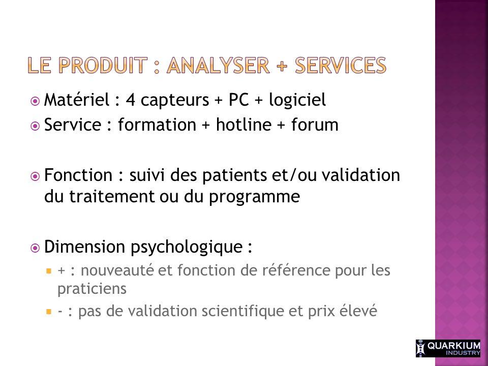 Matériel : 4 capteurs + PC + logiciel Service : formation + hotline + forum Fonction : suivi des patients et/ou validation du traitement ou du program