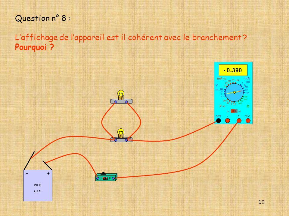 10 10 A - 0. 390 Com mA DC A OffOn 10A 2A 200 20 V 2 V AC mA AC V DC 2M 20k 2k 200 0.2 2 200 20 2 0.2 2 20 200 10A 2A 200 20 Question n° 8 : Laffichag