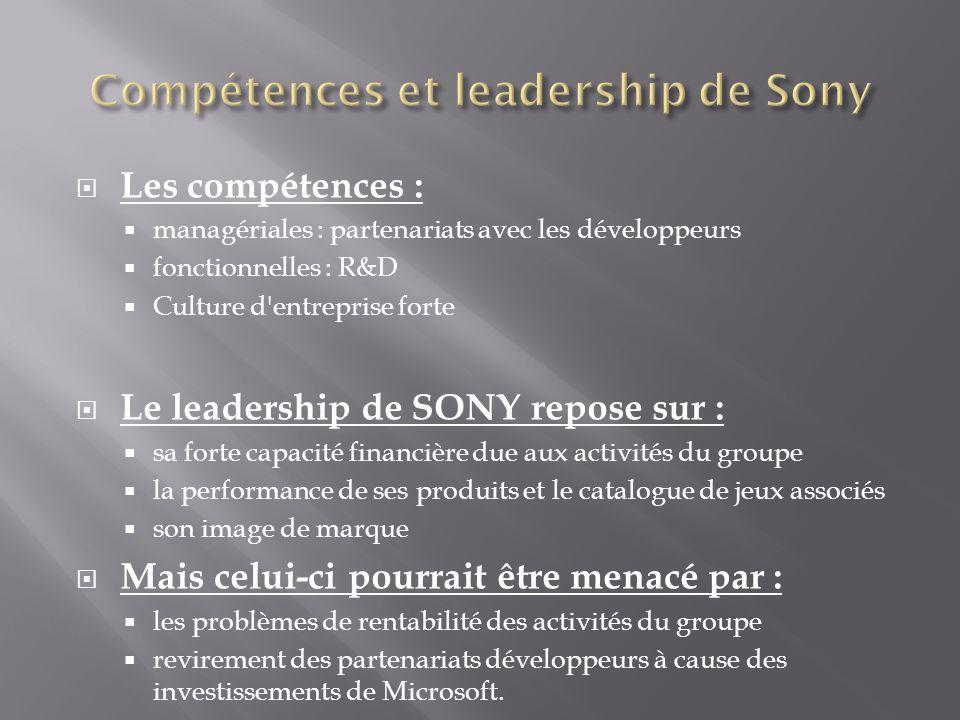 Les compétences : managériales : partenariats avec les développeurs fonctionnelles : R&D Culture d'entreprise forte Le leadership de SONY repose sur :