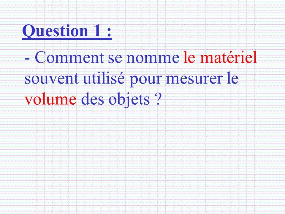 Question 1 : - Comment se nomme le matériel souvent utilisé pour mesurer le volume des objets ?
