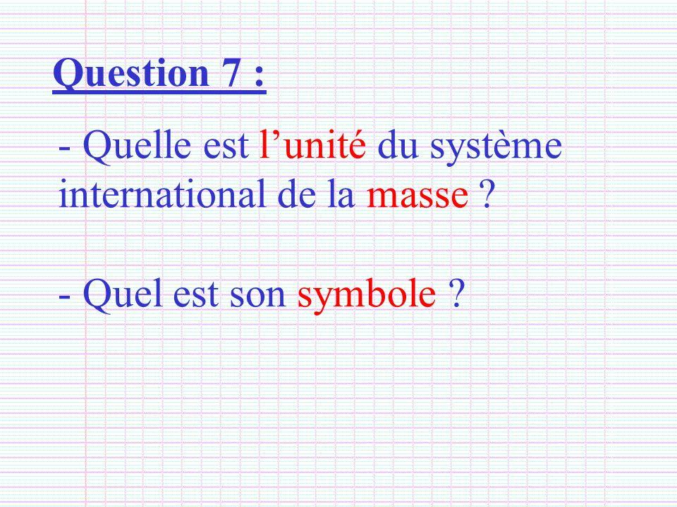 Question 18 : - Schématise une fiole jaugée.