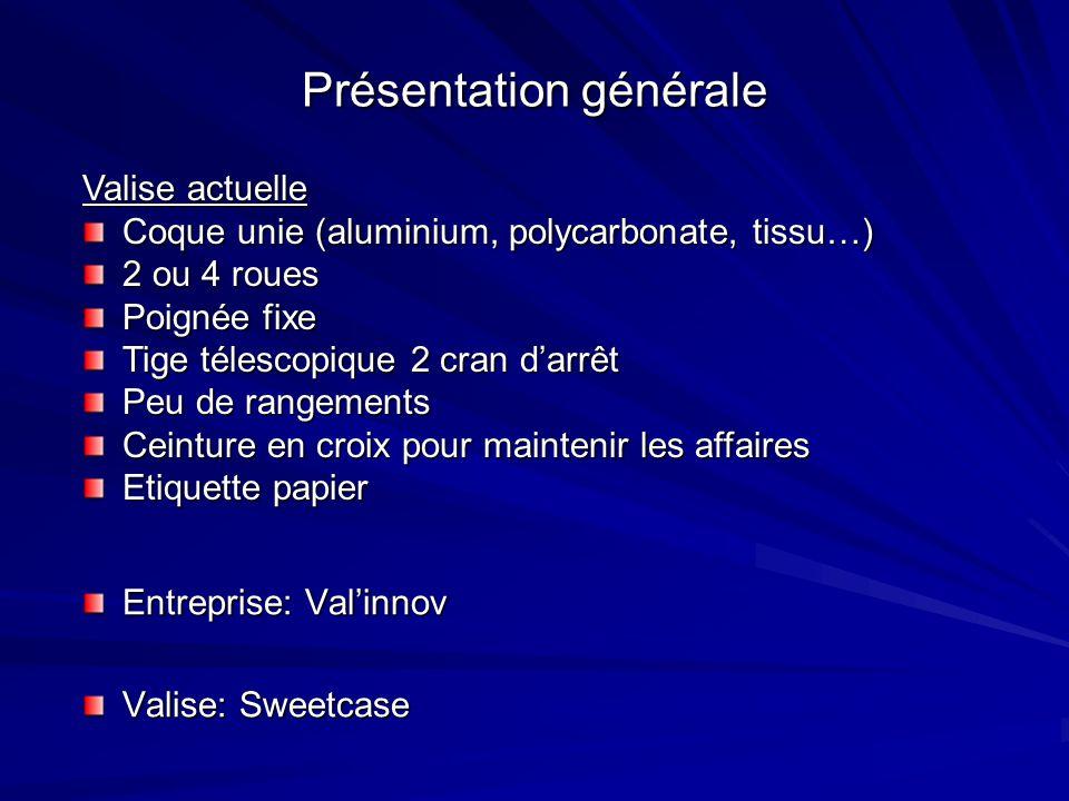 Présentation générale Entreprise: Valinnov Valise: Sweetcase Valise actuelle Coque unie (aluminium, polycarbonate, tissu…) 2 ou 4 roues Poignée fixe T