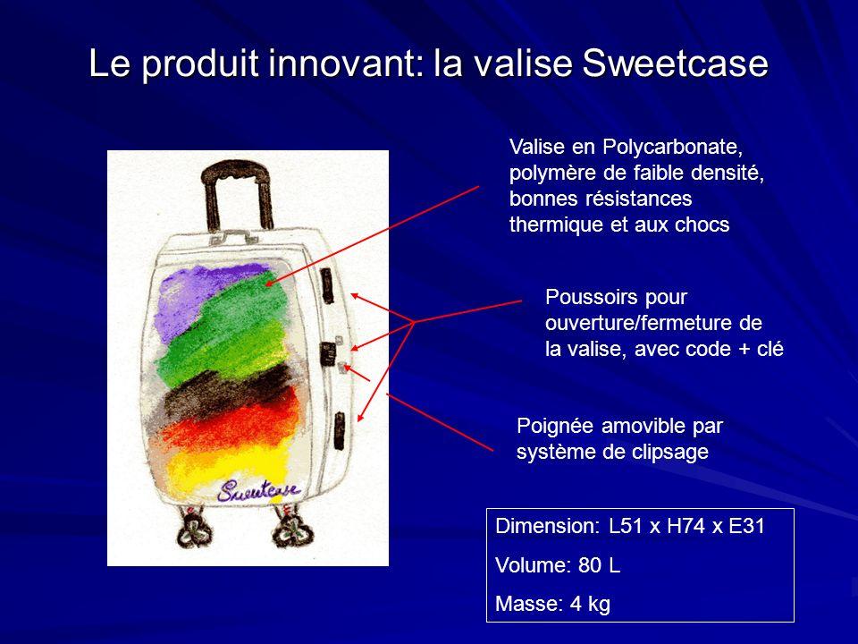 Le produit innovant: la valise Sweetcase Valise en Polycarbonate, polymère de faible densité, bonnes résistances thermique et aux chocs Poussoirs pour ouverture/fermeture de la valise, avec code + clé Poignée amovible par système de clipsage Dimension: L51 x H74 x E31 Volume: 80 L Masse: 4 kg