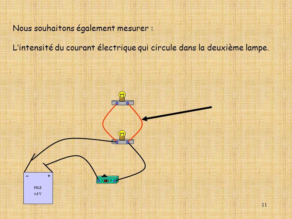 11 10 PILE 4,5 V + - Nous souhaitons également mesurer : Lintensité du courant électrique qui circule dans la deuxième lampe.