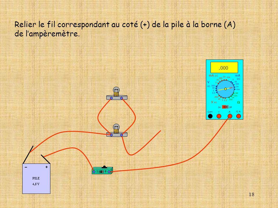 18 Relier le fil correspondant au coté (+) de la pile à la borne (A) de lampèremètre. 10 A Com mA DC A OffOn 10A 2A 200 20 V 2 V AC mA AC V DC 2M 20k