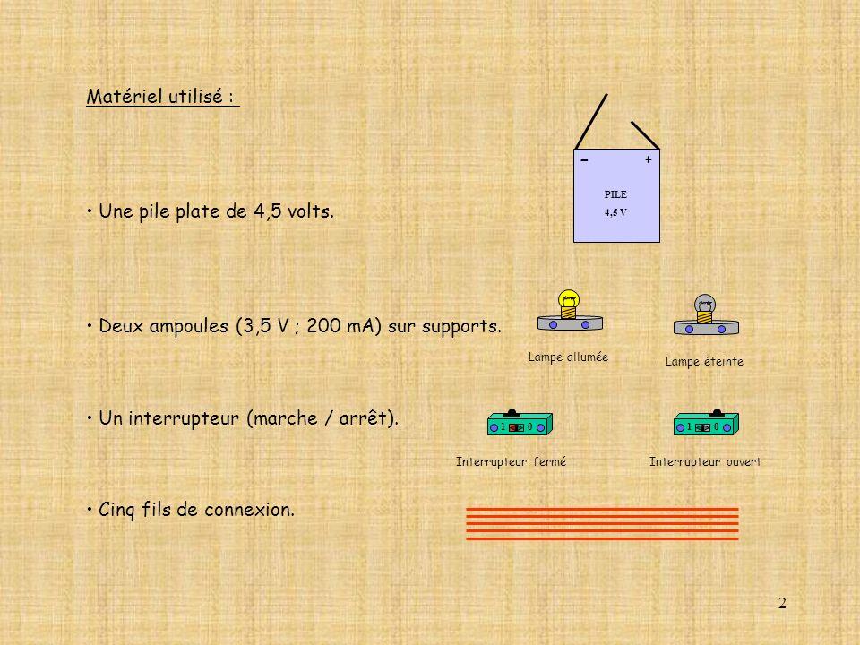 2 Matériel utilisé : Une pile plate de 4,5 volts. Deux ampoules (3,5 V ; 200 mA) sur supports. Un interrupteur (marche / arrêt). Cinq fils de connexio