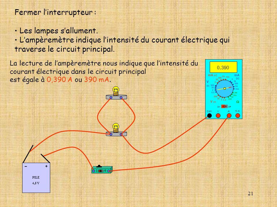 21 Fermer linterrupteur : Les lampes sallument. Lampèremètre indique lintensité du courant électrique qui traverse le circuit principal. La lecture de