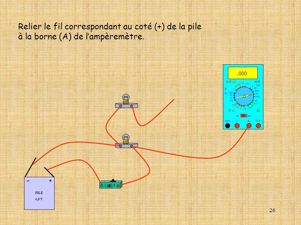 26 Relier le fil correspondant au coté (+) de la pile à la borne (A) de lampèremètre. 10 A Com mA DC A OffOn 10A 2A 200 20 V 2 V AC mA AC V DC 2M 20k