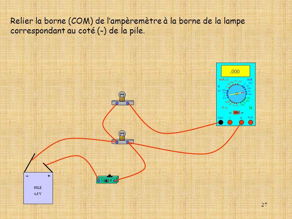 27 Relier la borne (COM) de lampèremètre à la borne de la lampe correspondant au coté (-) de la pile. 10 A Com mA DC A OffOn 10A 2A 200 20 V 2 V AC mA