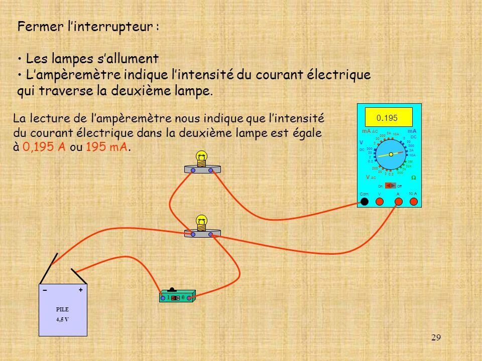 29 Fermer linterrupteur : Les lampes sallument Lampèremètre indique lintensité du courant électrique qui traverse la deuxième lampe. La lecture de lam