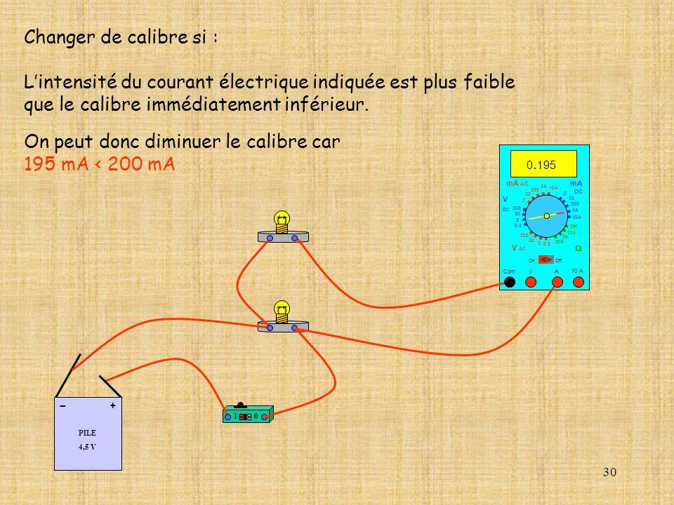 30 Changer de calibre si : Lintensité du courant électrique indiquée est plus faible que le calibre immédiatement inférieur. On peut donc diminuer le