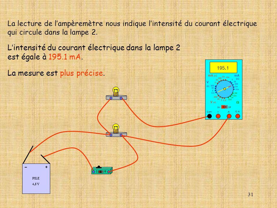 31 La lecture de lampèremètre nous indique lintensité du courant électrique qui circule dans la lampe 2. Lintensité du courant électrique dans la lamp