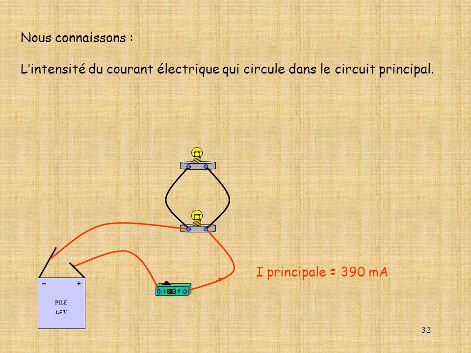 32 Nous connaissons : Lintensité du courant électrique qui circule dans le circuit principal. 10 PILE 4,5 V + - I principale = 390 mA
