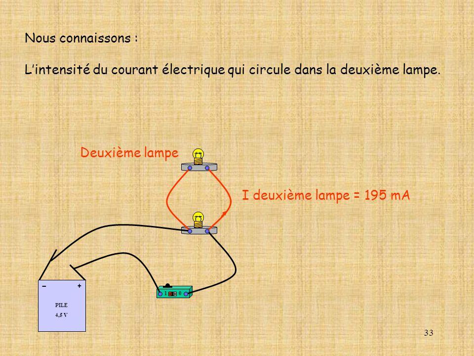 33 Nous connaissons : Lintensité du courant électrique qui circule dans la deuxième lampe. 10 PILE 4,5 V + - I deuxième lampe = 195 mA Deuxième lampe