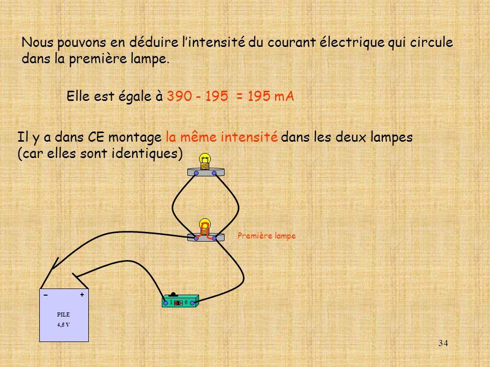 34 Nous pouvons en déduire lintensité du courant électrique qui circule dans la première lampe. 10 PILE 4,5 V + - Première lampe Elle est égale à 390