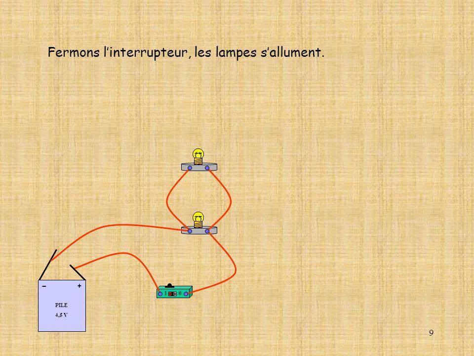 9 Fermons linterrupteur, les lampes sallument. 10 PILE 4,5 V + -