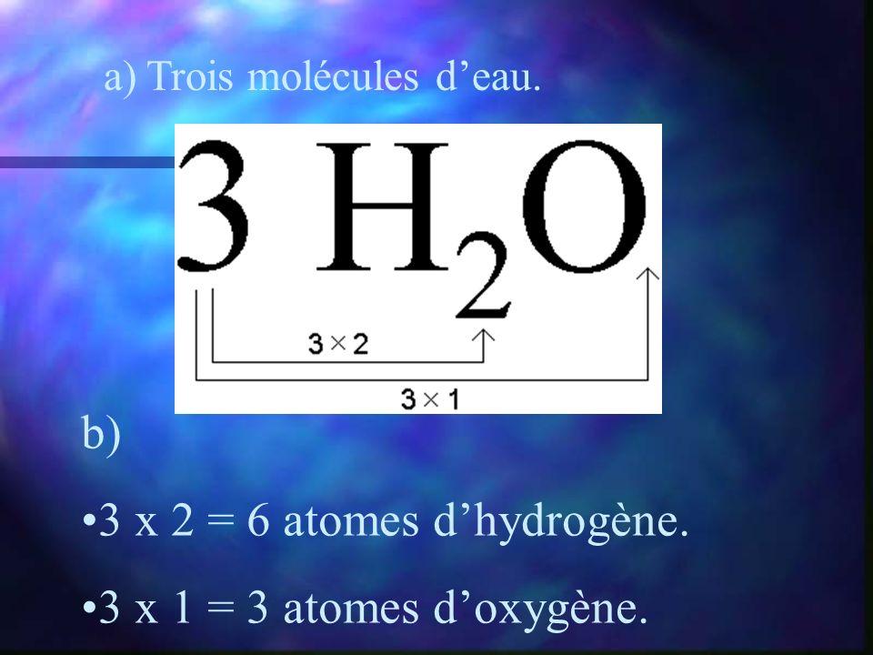 a) Trois molécules deau. b) 3 x 2 = 6 atomes dhydrogène. 3 x 1 = 3 atomes doxygène.