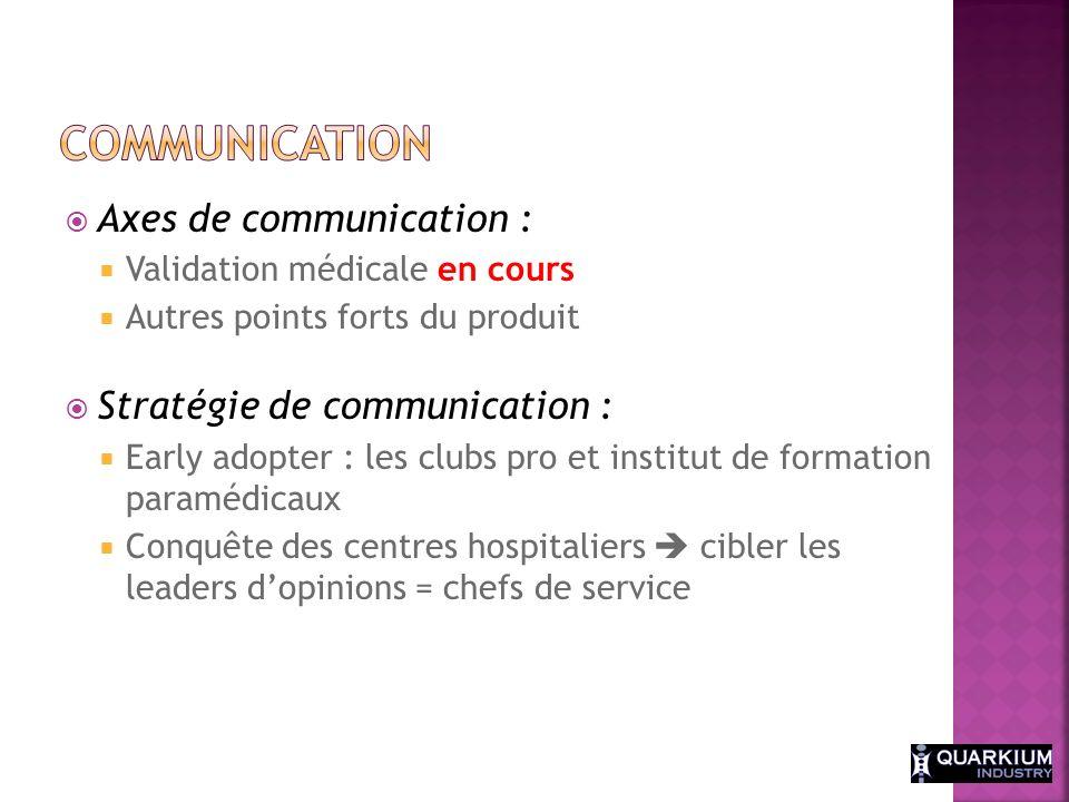 Axes de communication : Validation médicale en cours Autres points forts du produit Stratégie de communication : Early adopter : les clubs pro et inst