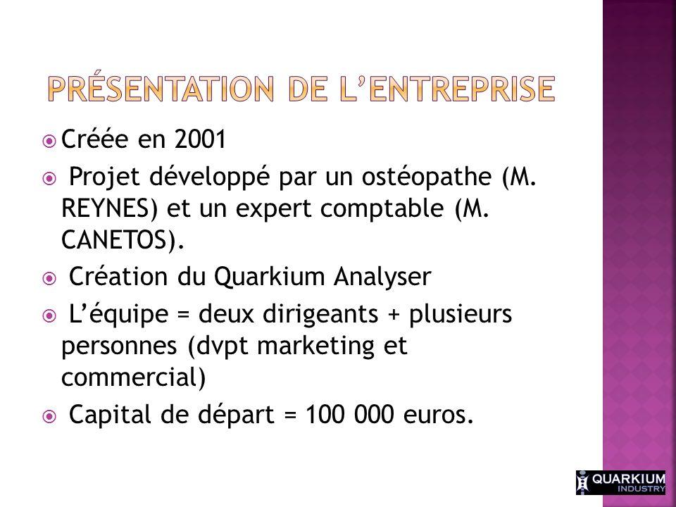 Créée en 2001 Projet développé par un ostéopathe (M. REYNES) et un expert comptable (M. CANETOS). Création du Quarkium Analyser Léquipe = deux dirigea