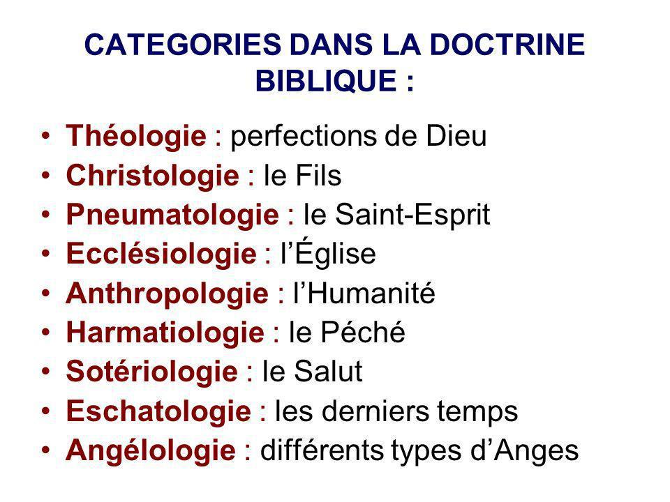 CATEGORIES DANS LA DOCTRINE BIBLIQUE : Théologie : perfections de Dieu Christologie : le Fils Pneumatologie : le Saint-Esprit Ecclésiologie : lÉglise