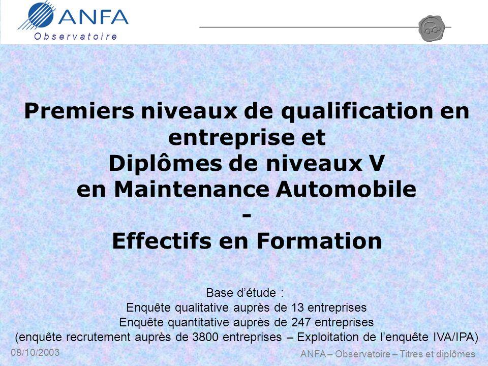 08/10/2003 ANFA – Observatoire – Titres et diplômes Premiers niveaux de qualification en entreprise et Diplômes de niveaux V en Maintenance Automobile
