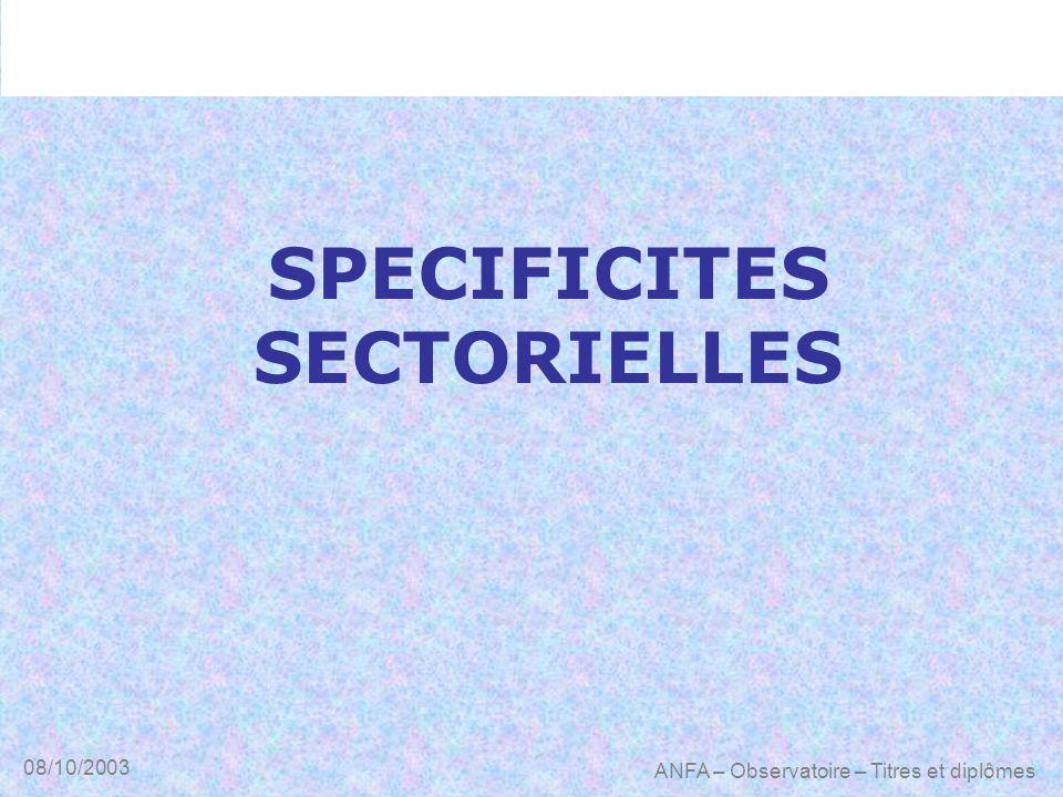 08/10/2003 ANFA – Observatoire – Titres et diplômes SPECIFICITES SECTORIELLES