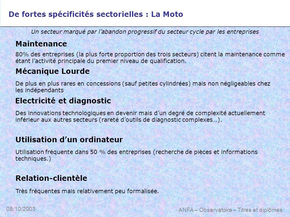 08/10/2003 ANFA – Observatoire – Titres et diplômes De fortes spécificités sectorielles : La Moto Des innovations technologiques en devenir mais dun d