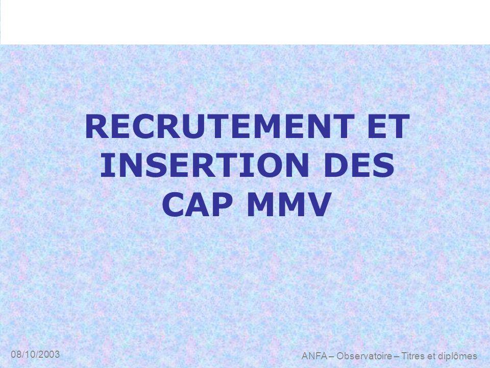 08/10/2003 ANFA – Observatoire – Titres et diplômes RECRUTEMENT ET INSERTION DES CAP MMV