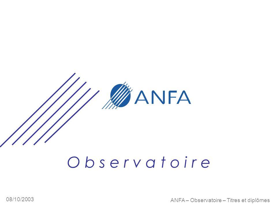 08/10/2003 ANFA – Observatoire – Titres et diplômes O b s e r v a t o i r e