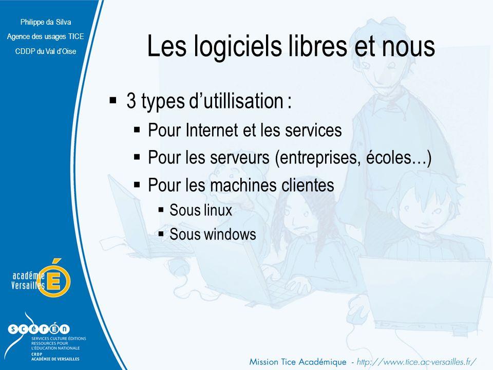 Philippe da Silva Agence des usages TICE CDDP du Val dOise Les logiciels libres et nous 3 types dutillisation : Pour Internet et les services Pour les