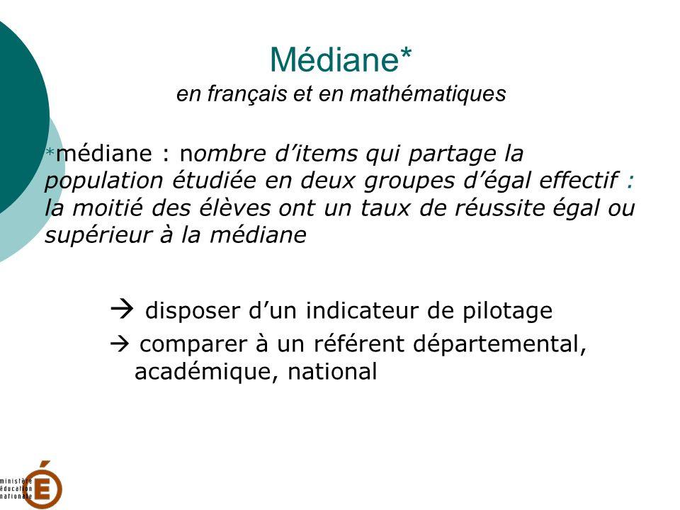 Médiane* en français et en mathématiques * médiane : nombre ditems qui partage la population étudiée en deux groupes dégal effectif : la moitié des élèves ont un taux de réussite égal ou supérieur à la médiane disposer dun indicateur de pilotage comparer à un référent départemental, académique, national
