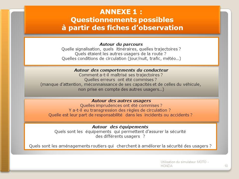 ANNEXE 1 : Questionnements possibles à partir des fiches dobservation ANNEXE 1 : Questionnements possibles à partir des fiches dobservation Autour du