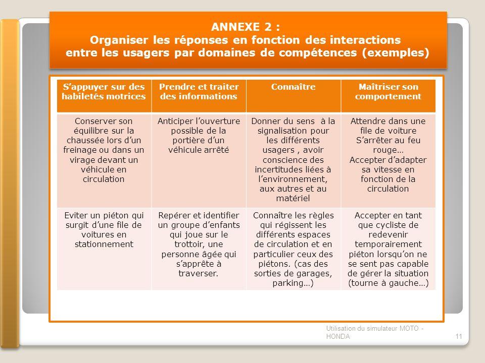 ANNEXE 2 : Organiser les réponses en fonction des interactions entre les usagers par domaines de compétences (exemples) ANNEXE 2 : Organiser les répon