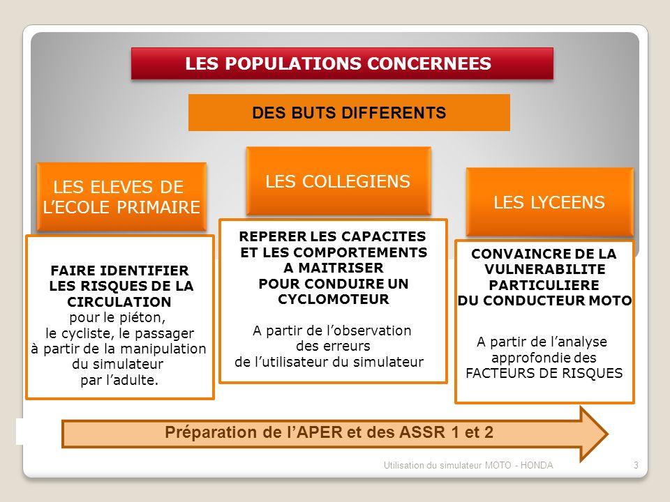 LES POPULATIONS CONCERNEES FAIRE IDENTIFIER LES RISQUES DE LA CIRCULATION pour le piéton, le cycliste, le passager à partir de la manipulation du simu