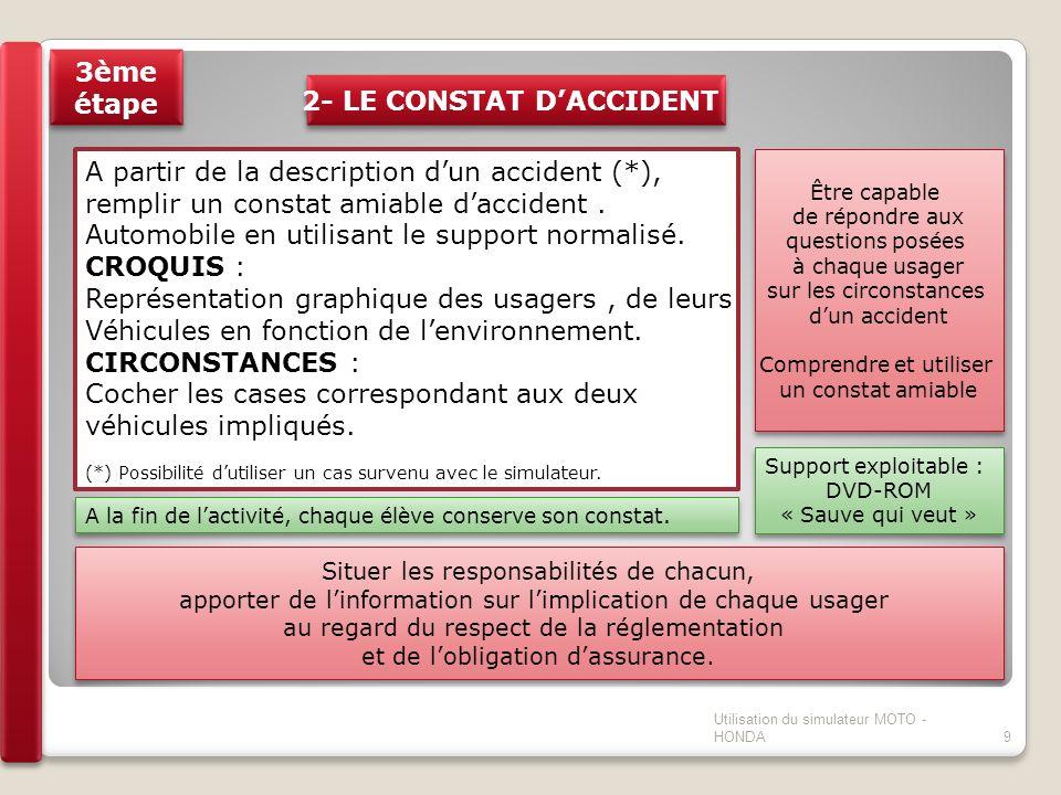 A partir de la description dun accident (*), remplir un constat amiable daccident. Automobile en utilisant le support normalisé. CROQUIS : Représentat