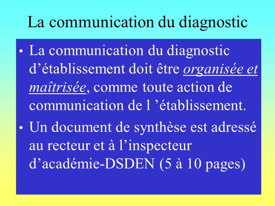 La communication du diagnostic La communication du diagnostic détablissement doit être organisée et maîtrisée, comme toute action de communication de l établissement.