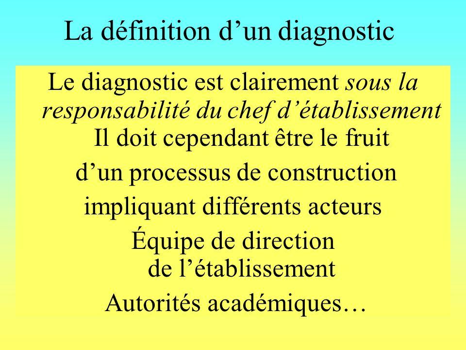 La définition dun diagnostic Le diagnostic est clairement sous la responsabilité du chef détablissement Il doit cependant être le fruit dun processus de construction impliquant différents acteurs Équipe de direction de létablissement Autorités académiques…